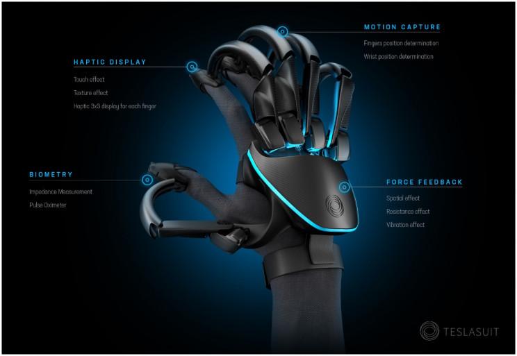 teslasuit VR glove