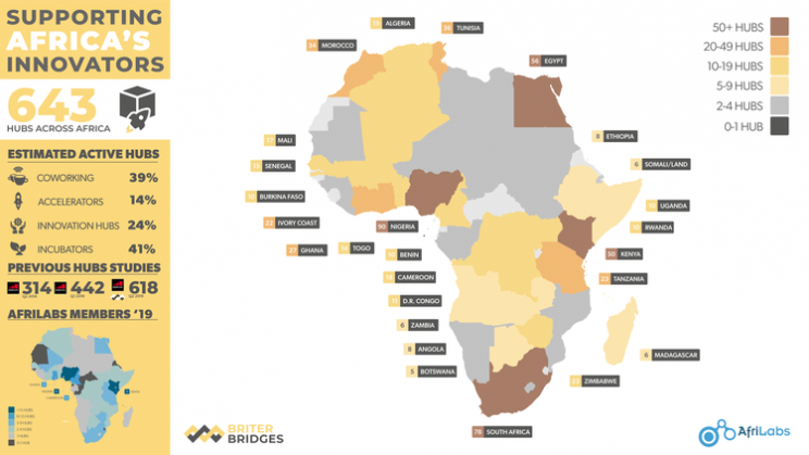 The Technology Industry in Africa is Growing