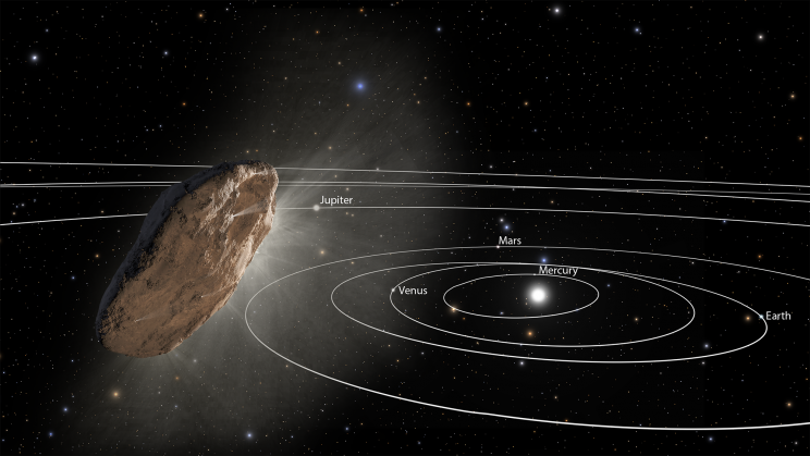 Alien Life and Interstellar Travelers: An Interview with Avi Loeb