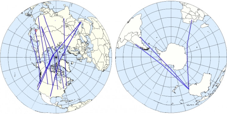 North Polar routes