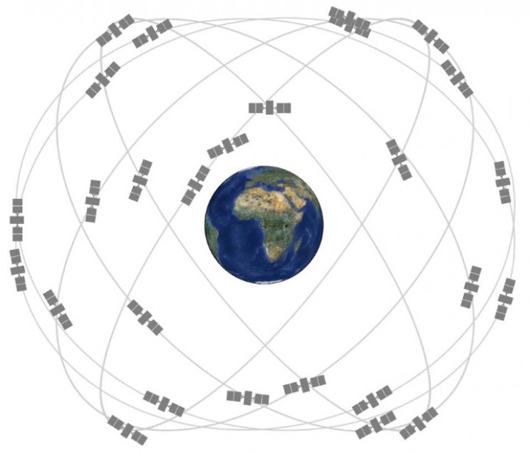GPS satellites