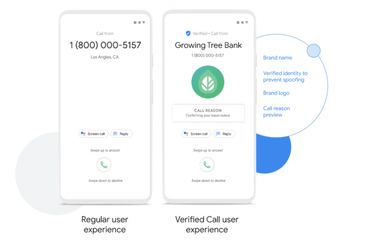 Google Creates New Caller Verification Service to Weed Out Robocallers