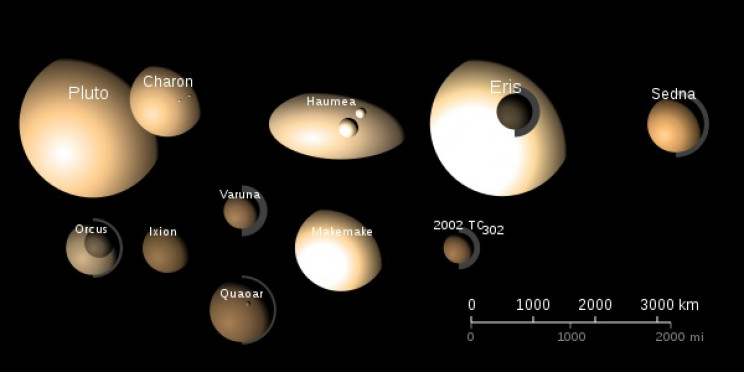 dwarf planets of the solar system