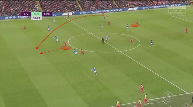 Liverpool Football Club Using Data Science during Matches and the Results Are Impressive