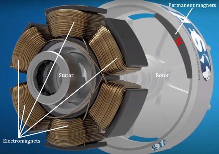 brushless dc motor diagram