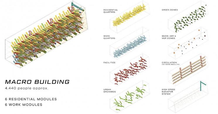 ABIBOO Macrobuildings