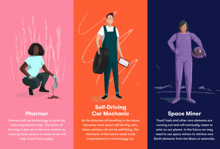 15 Futuristic Jobs That Will Be Common in the Next Few Decades