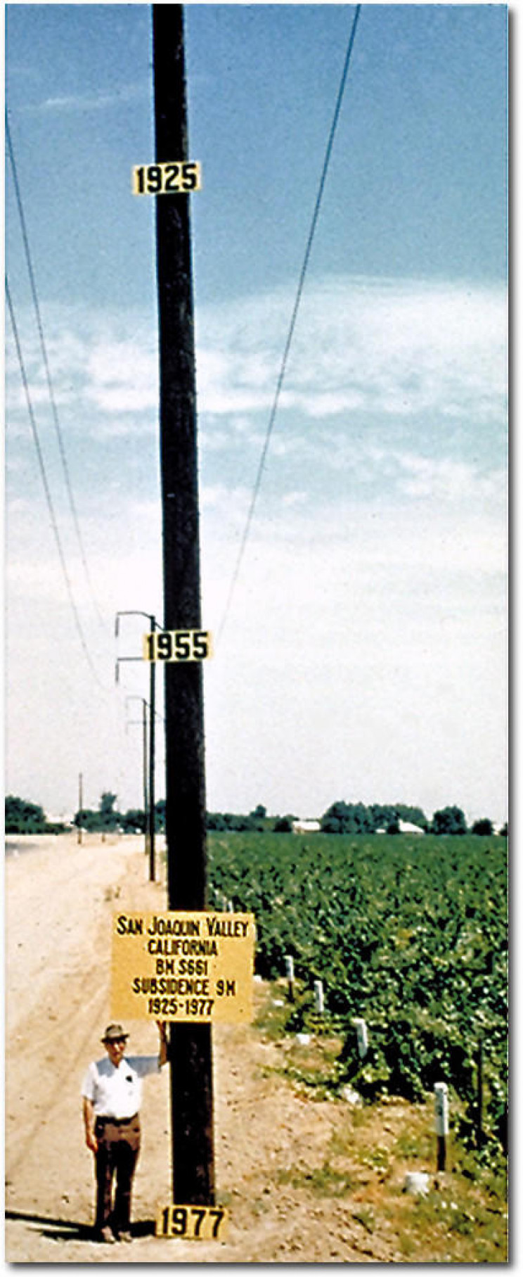 land subsidence water levels