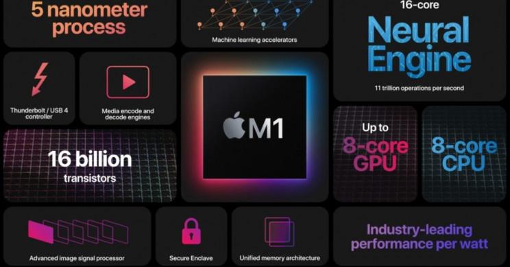 Apple M1 Details