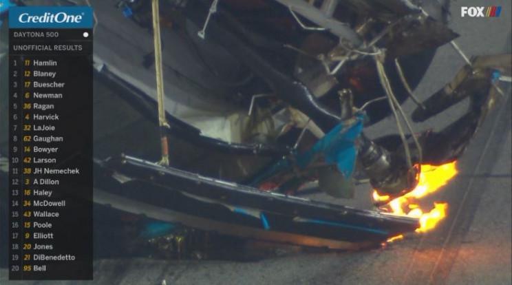 NASCAR Driver Ryan Newman Hospitalized After Horrific Crash in Daytona 500