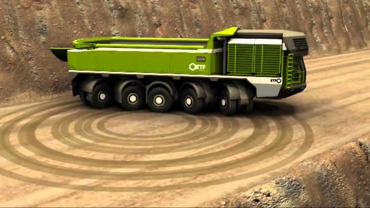 futuristic truck design etf