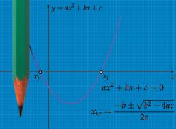 Quadratic Formula: What, Why, and How It Changed Mathematics