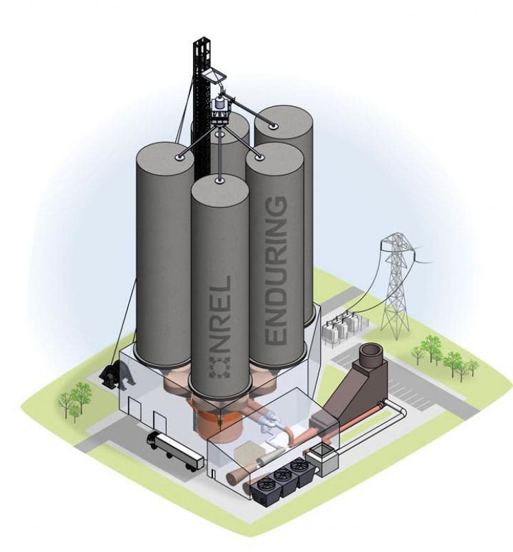 ENDURING power plant diagram