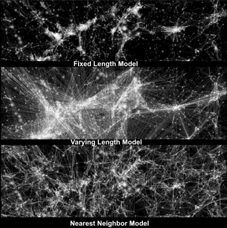 Three cosmic web models