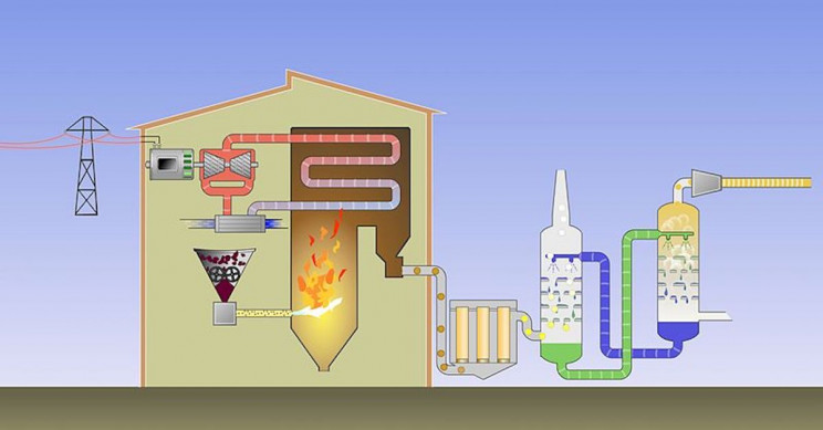 How Carbon Capture Technology Can Help Mitigate Climate Change