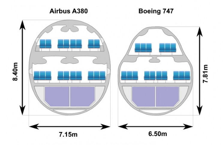 A380 and 747 seating