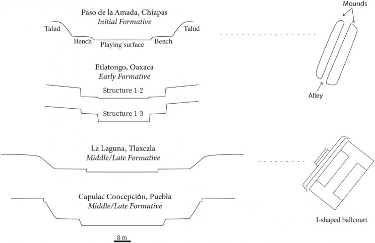 Mesoamerican Play Ball: 3,400 Years Ago in Mexico