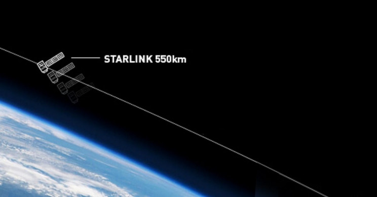 It's Elon Musk Against Ergen, Dell, and Bezos in Battle Over Starlink