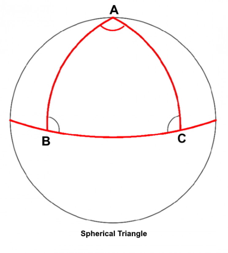 Spherical triangle