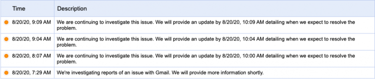 Gmail Is Down for Millions Across the World