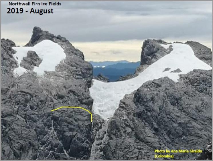 Glacier in 2019