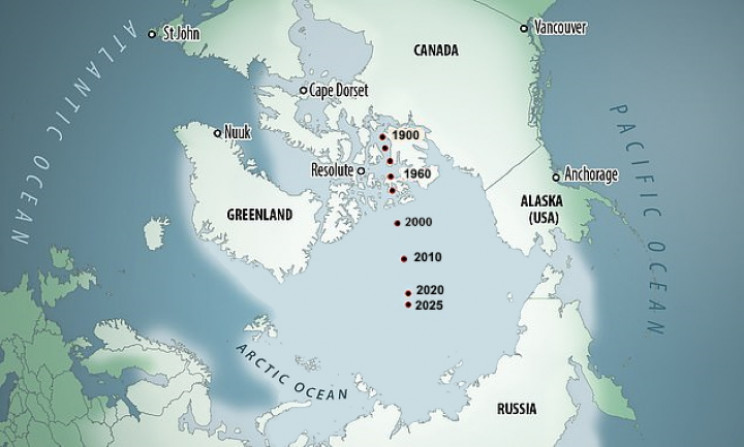 North Magnetic Pole's movement