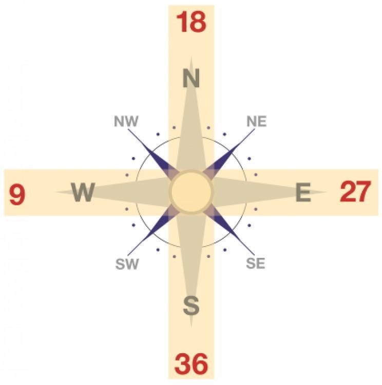 Sistema di numerazione delle piste
