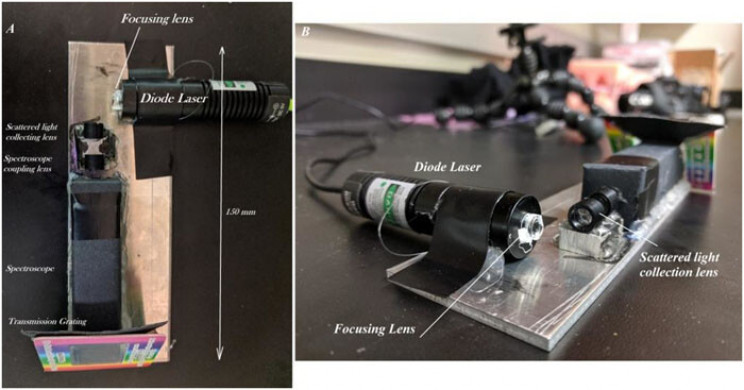 Cell Phone Converted Into Powerful Chemical Detector for Just $50