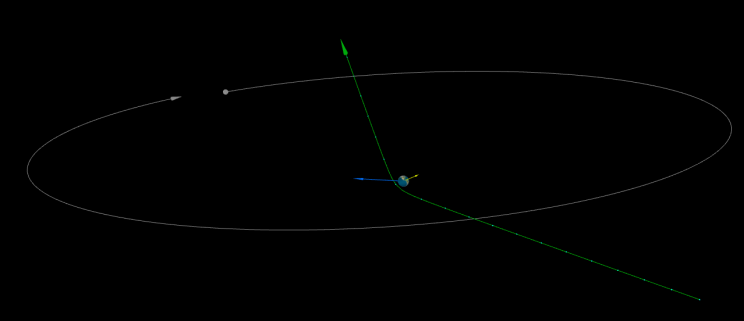 A Car-Sized Asteroid Had a Near-Miss with Earth