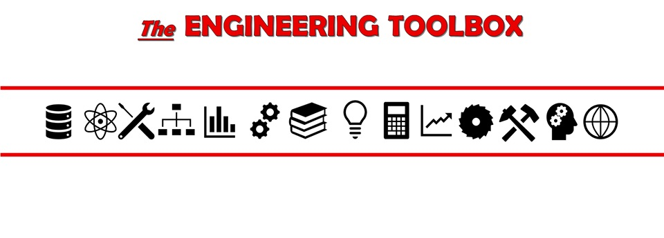12+ Educational Websites That Every Mechanical Engineer Should Know