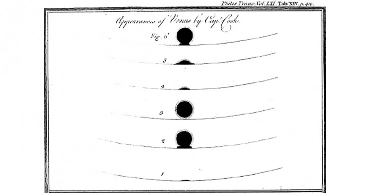 The Transit Of Venus in 1761 As Recorded By Captain James Cook In Tahiti