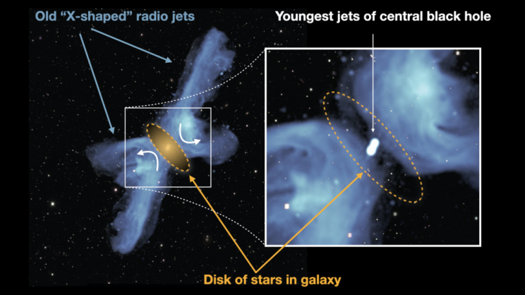 Secrets of X-Galaxies Solved by Powerful Telescope