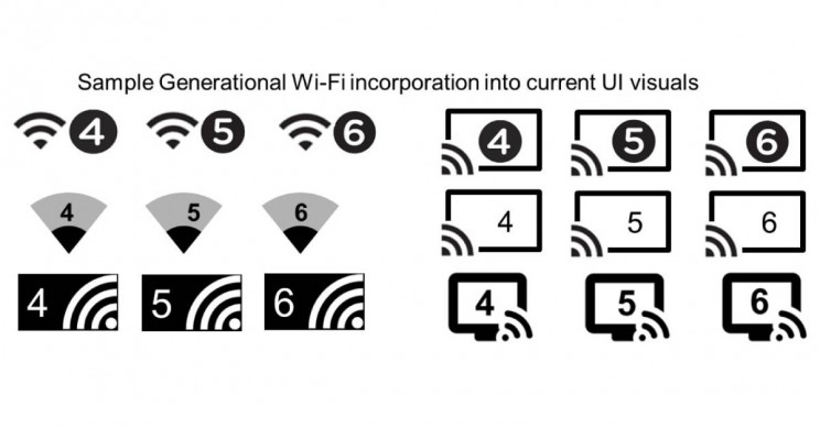 Wifi Icons