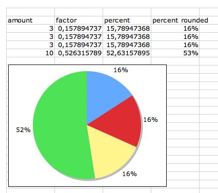 excel shortcuts percentage