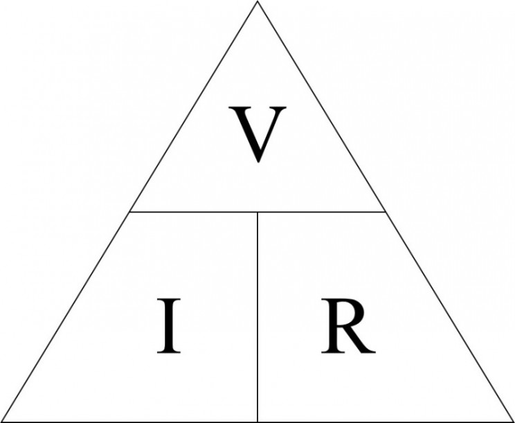 Ohm's Law Triangle describing relation between voltage and current.
