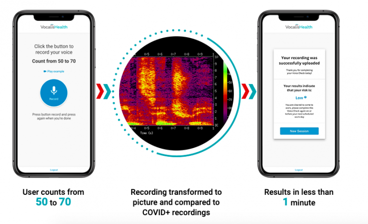 AI-Powered App Uses Your Voice to Detect COVID-19