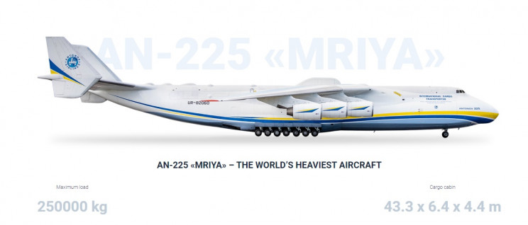 An-225 side view