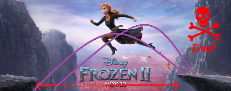 impossible posters frozen II