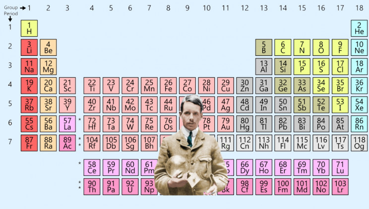 The Blindingly Brilliant but Heartbreakingly Short Career of Henry Moseley
