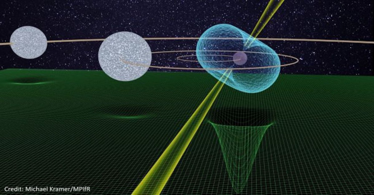 Einstein's Theory of Relativity Just Proven Right by Flashing Neutron Star