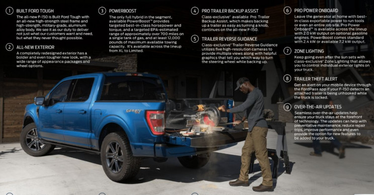 Ford F-150 Features