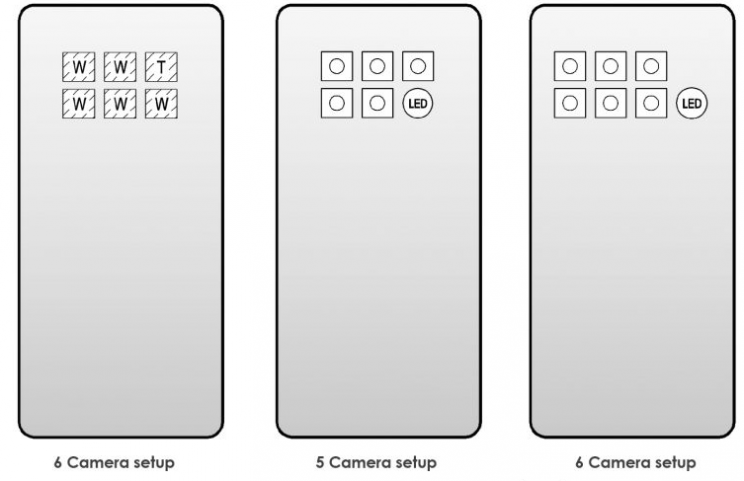 Samsung's Newly Patented Galaxy S30 Design Will Have 6 Moving Cameras