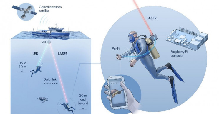 World's First Underwater WiFi is Set Up