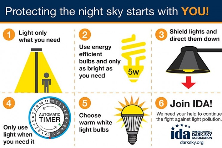 IDA - How to eliminate light pollution