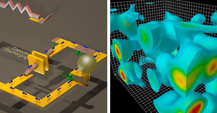 21 Popular Physics Videos on YouTube to Learn the Basics