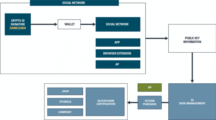 The Next Disruptive Social Network Infrastructure To Emerge from Europe