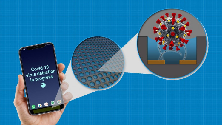 GE Is Developing COVID-19-Detector for Smartphones