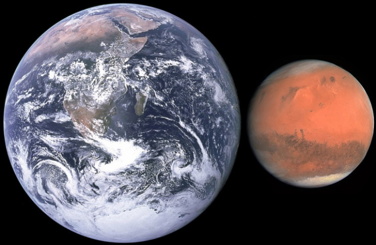 Sizes of Earth and Mars