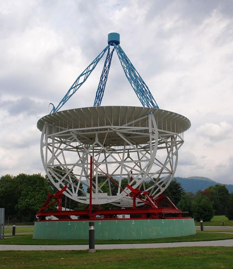 history of telescope grote