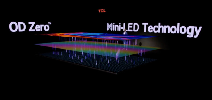 TCL's 17-inch Printed LED Scrolling Display